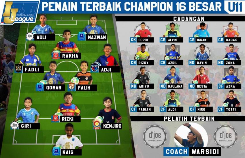 Pemain Terbaik Fase Champions 16 Besar IJL U-11: Parade Optimisme yang Tidak Terbendung
