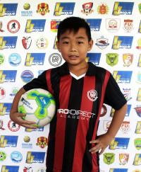 LEANDRO RAFAEL ANNAZHU | Indonesia Junior League